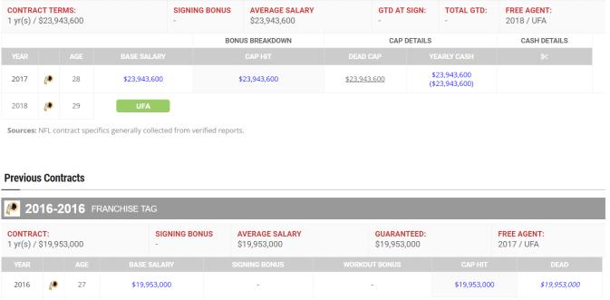 kirk cousins salary